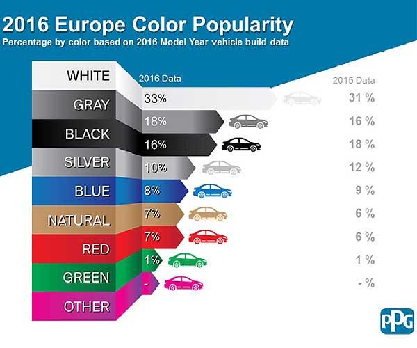 colores de coches