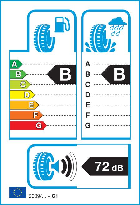 Etiqueta europea del neumático